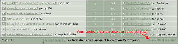 http://www.allo-olivier.com/Photos-Forum/Explications/Le_Forum_05.jpg